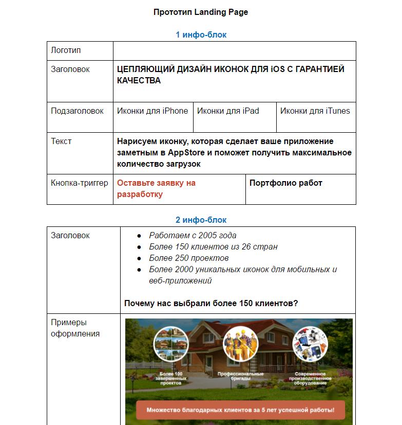Фрагмент прототипа landing page для дизайн-студии IconDesignLAB.com, созданный в Google Docs