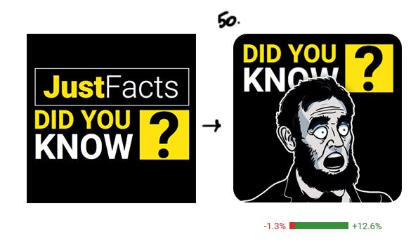 Образ Линкольна хорошо интегрировался и должен был быть близок американской аудитории, при этом сохранилось узнаваемость приложения и не потерялось главное ключевое слово поискового запроса.