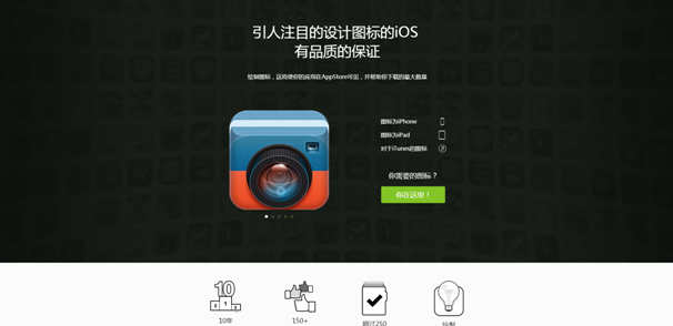 Our landing page translated into Chinese