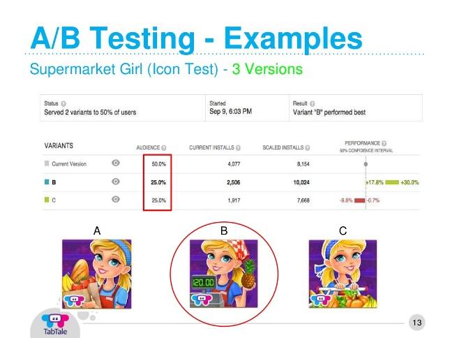 Icon A/B testing