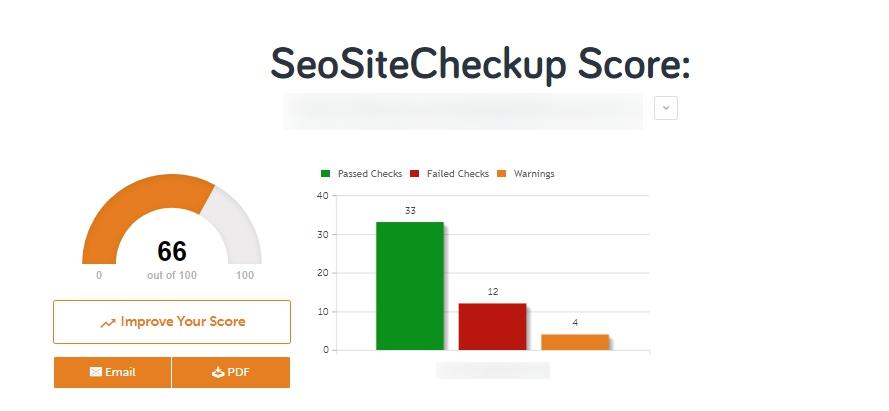 График показывает количество ошибок и возможных проблем. Под графиком - список рекомендаций. Отчет можно скачать в PDF или отправить по e-mail.