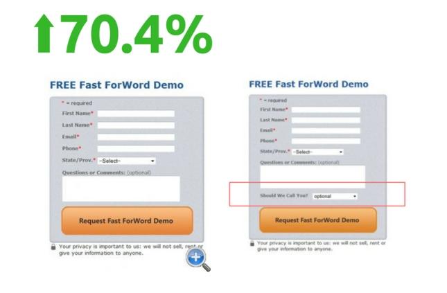 В результате первая, более короткая форма оказалась эффективнее на 70,43%.