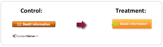 Коричневую узкую кнопку с изображением почтового конверта заменили на более яркую оранжевую большего размера и с добавлением зеленой стрелки слева. В результате CTR вырос в два раза.