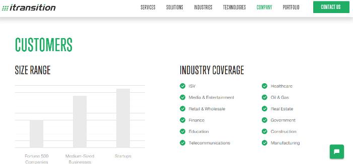 На графике этой компании также указано, с какими по размеру компаниями она работает.